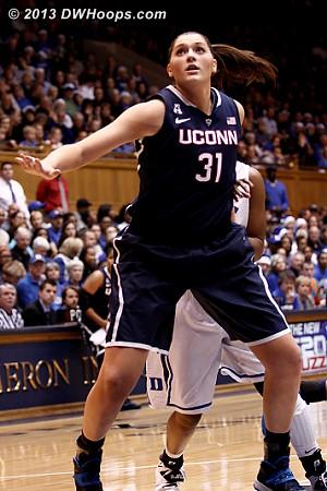 DWHoops Photo  - CONN Players: #31 Stefanie Dolson