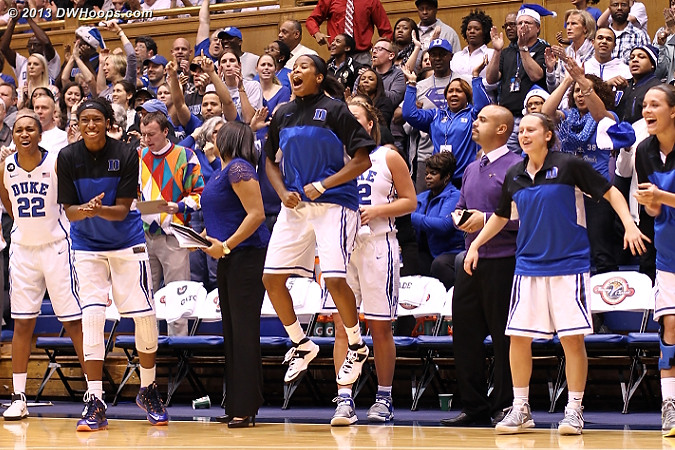 Duke bench reacts