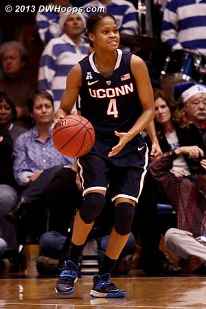 DWHoops Photo  - CONN Players: #4 Moriah Jefferson