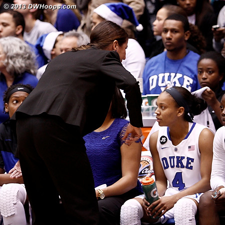 Meanwhile, on the Duke bench...