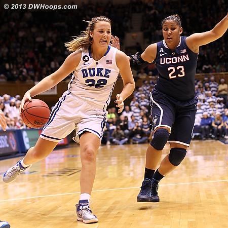 DWHoops Photo  - Duke Tags: #32 Tricia Liston - CONN Players: #23 Kaleena Mosqueda-Lewis