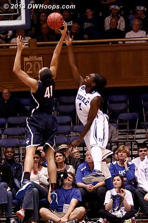 DWHoops Photo  - Duke Tags: #1 Elizabeth Williams  - CONN Players: #41 Kiah Stokes