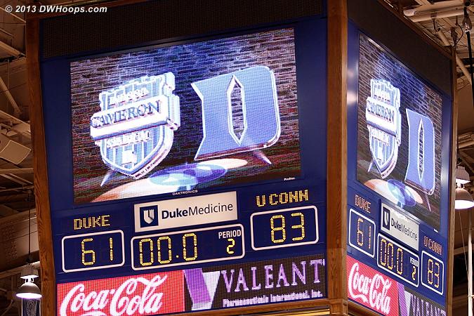 Ballgame - Duke falls to UConn for the seventh straight time