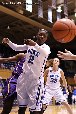 Early on the ball was not bouncing Duke's way