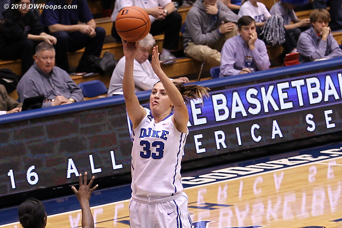 Haley puts Duke up 40-28 and they never looked back, allowing Albany just six second half rebounds