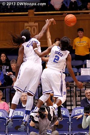 Rejection by Williams, one of 12 Blue Devil blocked shot  - Duke Tags: #1 Elizabeth Williams