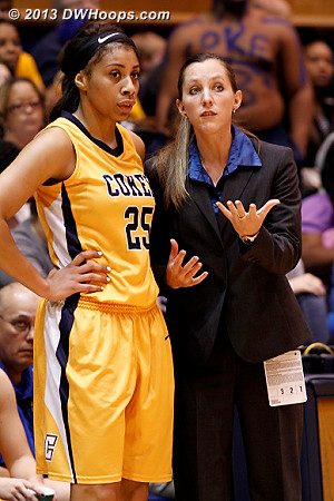 Coker head coach Jenny Finora with her leading scorer, Jessica Cohen, perhaps wondering just what to do about Elizabeth Williams