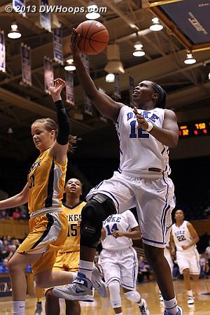 DWHoops Photo  - Duke Tags: #12 Chelsea Gray