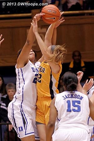 Another Duke block  - Duke Tags: #21 Kendall McCravey-Cooper