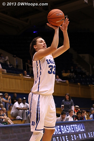 Haley drained a three at the beginning of the second half, assist to Liston  - Duke Tags: #33 Haley Peters