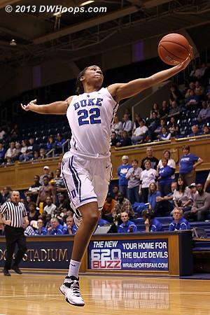 Just a little too far  - Duke Tags: #22 Oderah Chidom