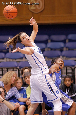 Duke had problems getting offensive rebounds throughout the game  - Duke Tags: #33 Haley Peters