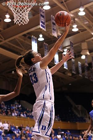Haley Peters' trademark reverse layup  - Duke Tags: #33 Haley Peters
