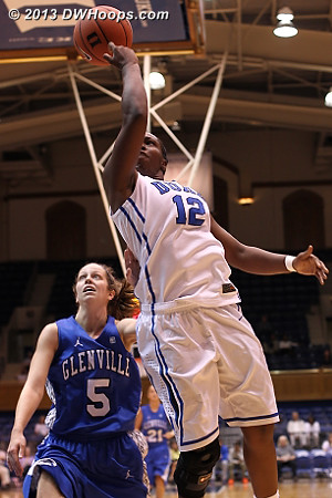 Jessica Parsons (5) watches a Chelsea Gray no-look pass  - Duke Tags: #12 Chelsea Gray