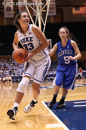 Peters drives  - Duke Tags: #33 Haley Peters