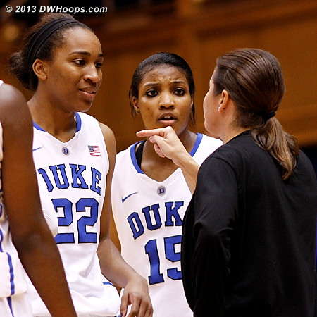 During a break in the action, some coaching  - Duke Tags: #15 Richa Jackson, Joanne P. McCallie , #22 Oderah Chidom
