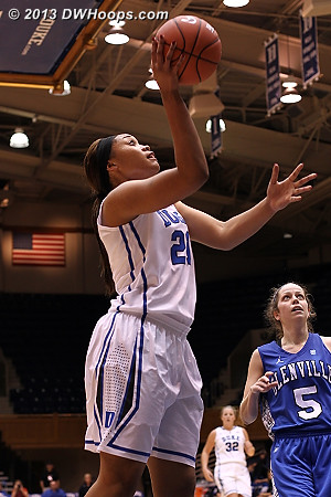 DWHoops Photo  - Duke Tags: #21 Kendall McCravey-Cooper