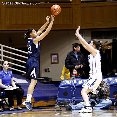 Duke frequently lost track of Tiffany Minor, and she made them pay with an 8-13 shooting night, 4-9 from distance