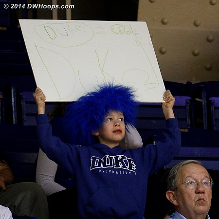 The equation is correct: Duke=COOL  - Duke Tags: Fans