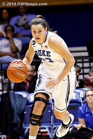 Haley Peters starts a Duke break  - Duke Tags: #33 Haley Peters