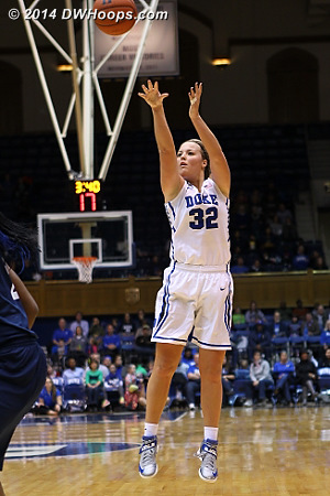 Liston was 3-7 from distance  - Duke Tags: #32 Tricia Liston