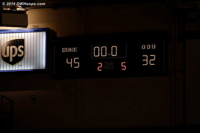 Halftime - Duke leads comfortably, 45-32