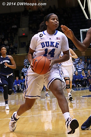 DWHoops Photo  - Duke Tags: #14 Ka'lia Johnson