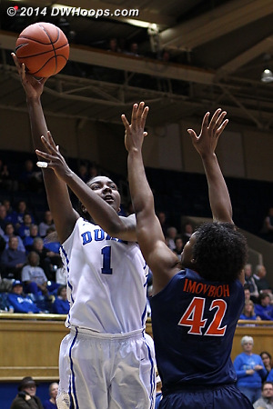 Avoiding the shot block  - Duke Tags: #1 Elizabeth Williams  - UVA Players: #42 Sarah Imovbioh