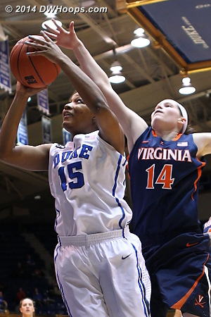 ACCWBBDigest Photo  - Duke Tags: #15 Richa Jackson - UVA Players: #14 Lexie Gerson