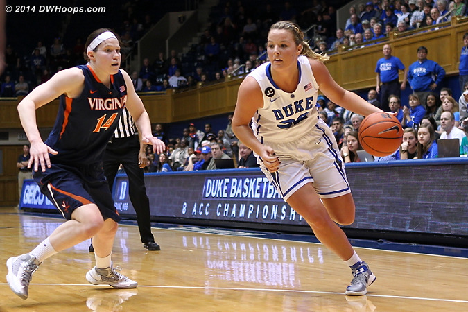 ACCWBBDigest Photo  - Duke Tags: #32 Tricia Liston - UVA Players: #14 Lexie Gerson