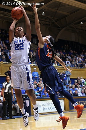 ACCWBBDigest Photo  - Duke Tags: #22 Oderah Chidom - UVA Players: #23 Ataira Franklin