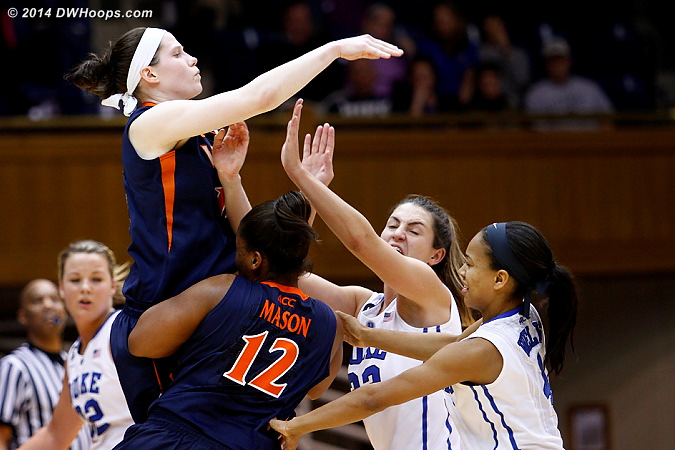 Passing out of trouble  - UVA Players: #14 Lexie Gerson