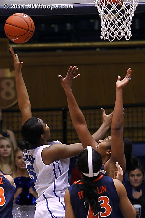 Richa Jackson was 8-9 from the floor in her return to the starting lineup  - Duke Tags: #15 Richa Jackson