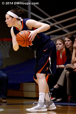 Lexie Gerson did not give up in the second half  - UVA Players: #14 Lexie Gerson