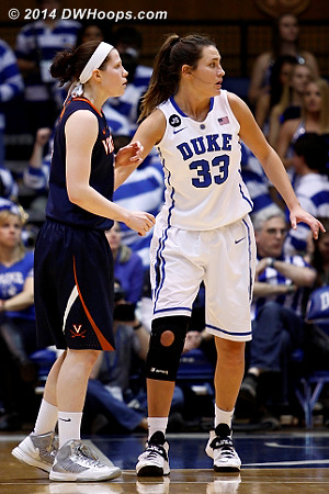 ACCWBBDigest Photo  - Duke Tags: #33 Haley Peters - UVA Players: #14 Lexie Gerson