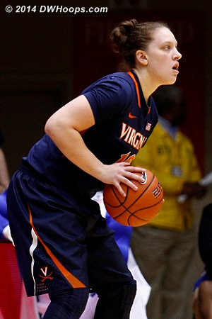 A bad shooting evening for Wolfe generally is bad news for Virginia  - UVA Players: #10 Kelsey Wolfe