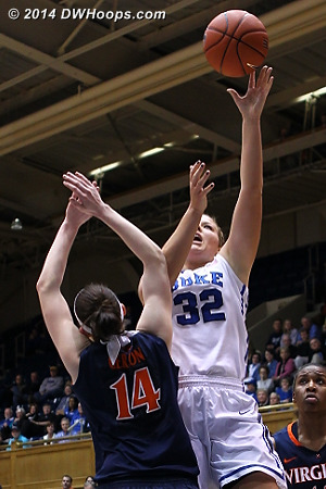 DWHoops Photo  - Duke Tags: #32 Tricia Liston - UVA Players: #14 Lexie Gerson