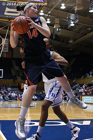 Rebound  - UVA Players: #14 Lexie Gerson