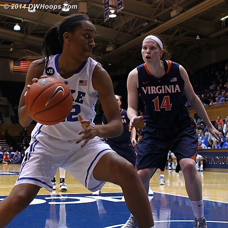 Behind the defense  - Duke Tags: #22 Oderah Chidom - UVA Players: #14 Lexie Gerson