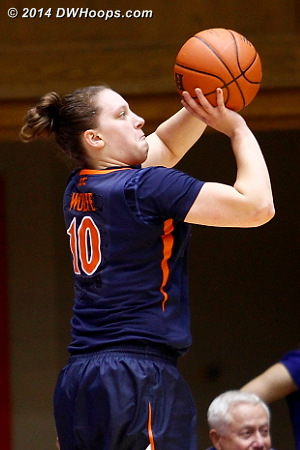 Wolfe finally hit a three, but far too late  - UVA Players: #10 Kelsey Wolfe