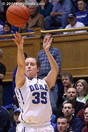 Two great three point looks for Jenna would not fall  - Duke Tags: #35 Jenna Frush