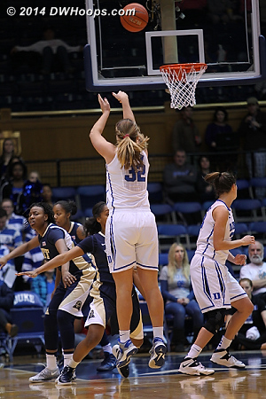 Tricia Liston ties Abby Waner's Duke career three point field goal record