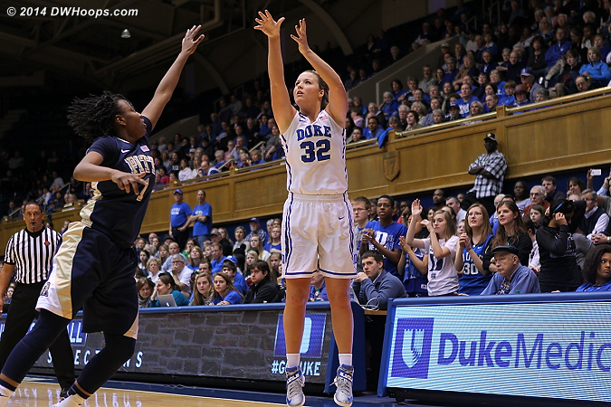 Tricia Liston shoots over Loliya Briggs, establishing a new Duke career three point field goal record