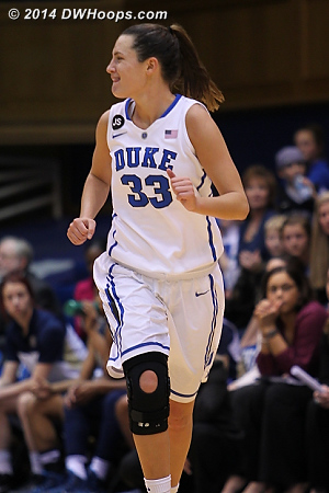 Haley after her second three, 43-22 Duke
