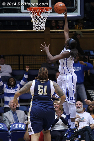 Williams from Jones brings the house down, Duke by 24.