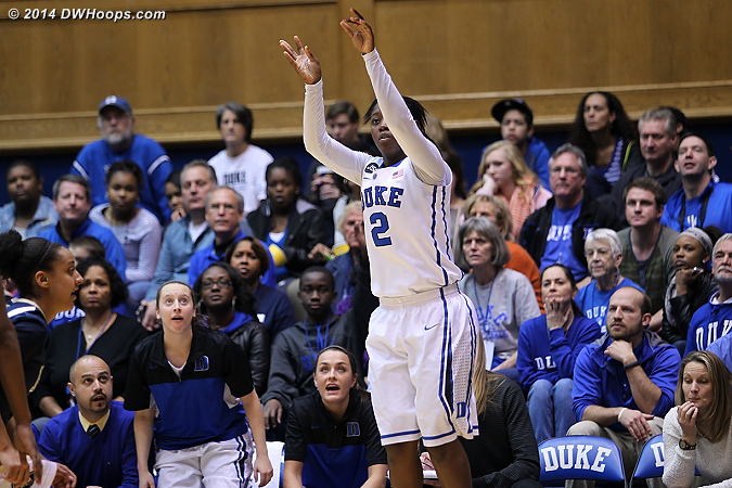 Still waiting for a Jones nickname, this cold blooded three pointer put Duke up by 30.