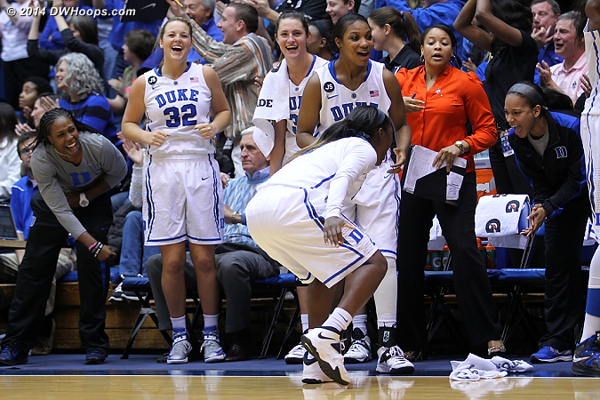 Duke's starters get in on the celebration but Coach Candice notices a problem