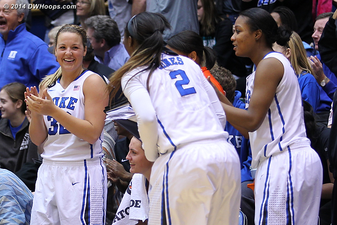 The sign of a true teammate is celebrating Jenna's three more than your own Duke-record breaking shot
