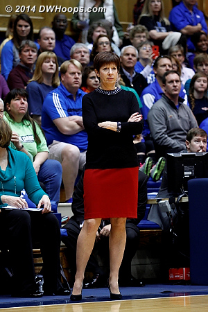 DWHoops Photo  - ND Players: Head Coach Muffet McGraw