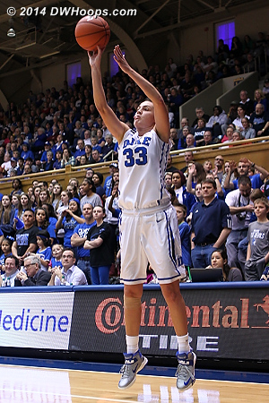 Haley Peters was 1-2 from three, hitting here, but later passing up open looks  - Duke Tags: #33 Haley Peters